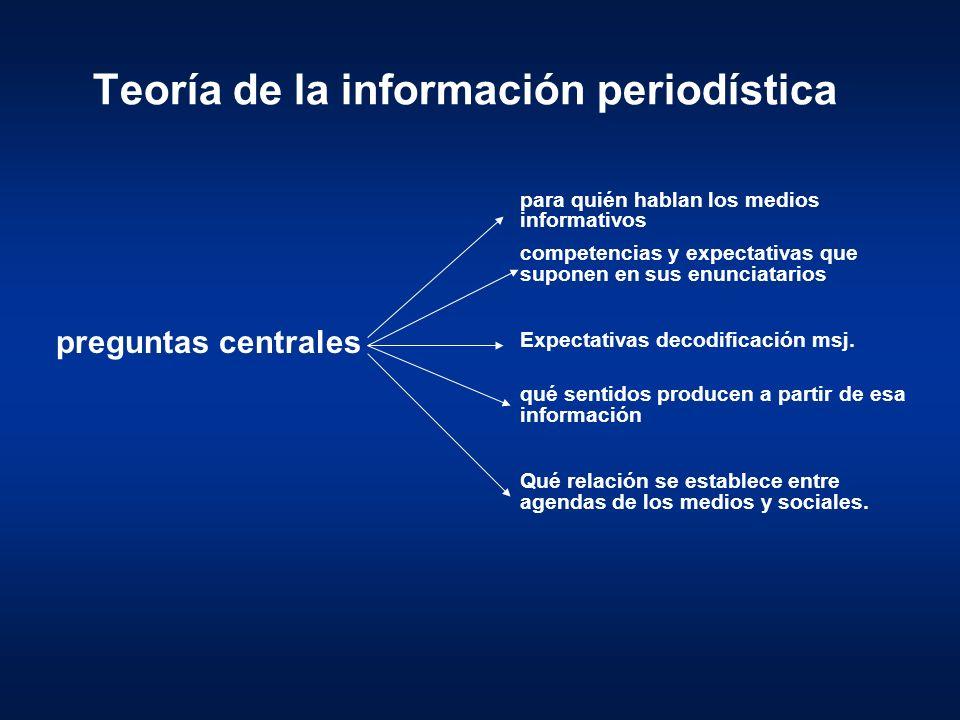 Teoría de la información periodística