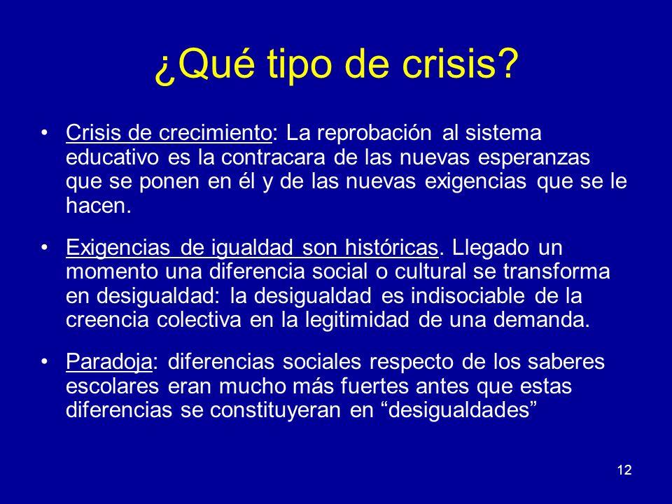 ¿Qué tipo de crisis