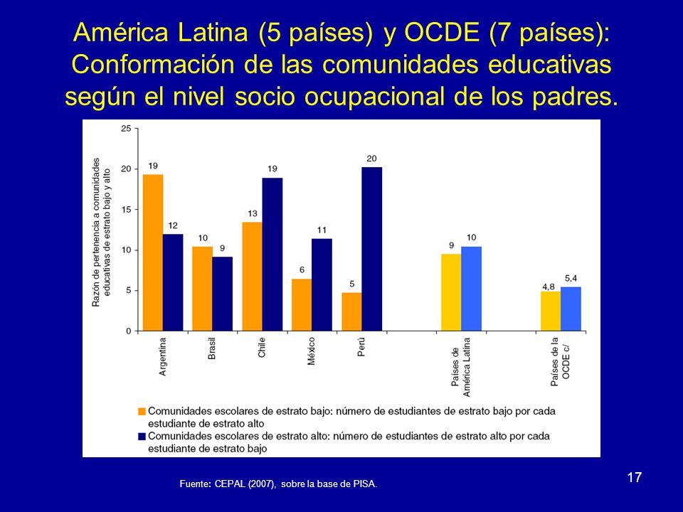 América Latina (5 países) y OCDE (7 países): Conformación de las comunidades educativas según el nivel socio ocupacional de los padres.