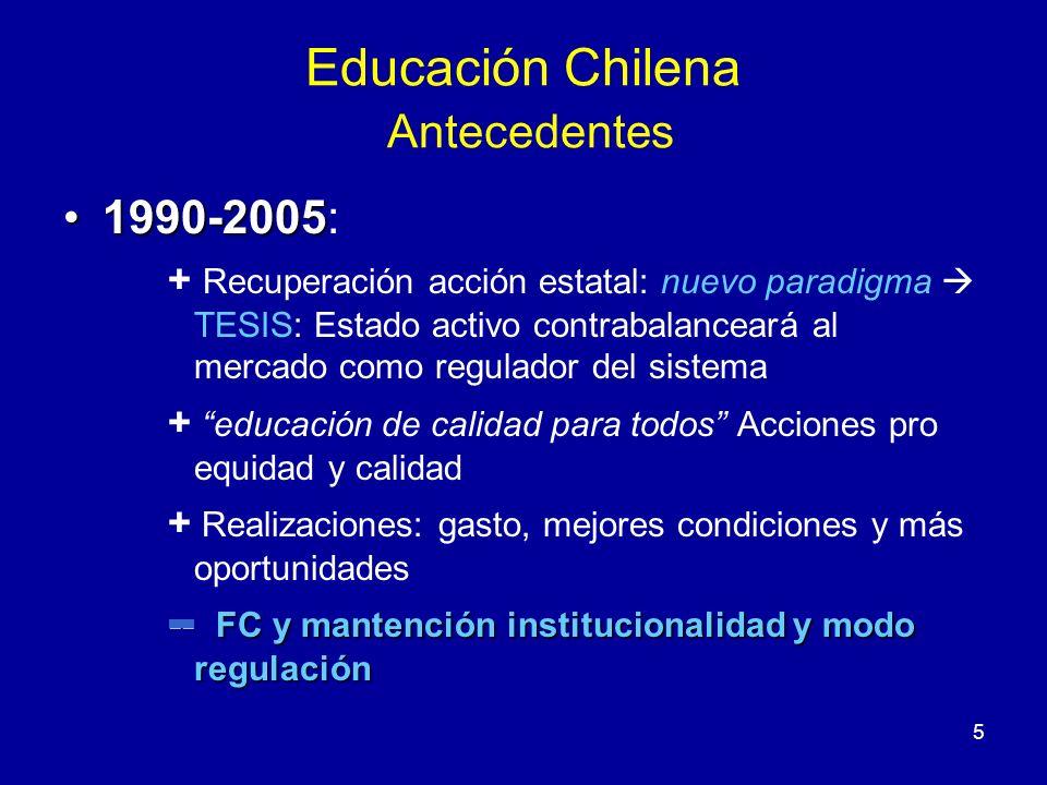 Educación Chilena Antecedentes
