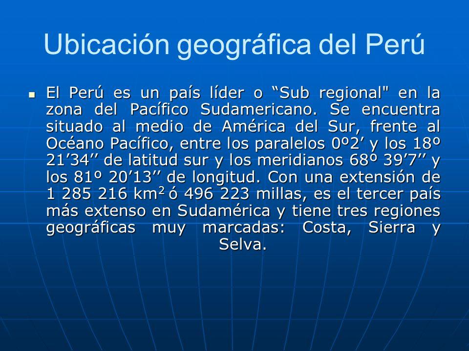 Ubicación geográfica del Perú