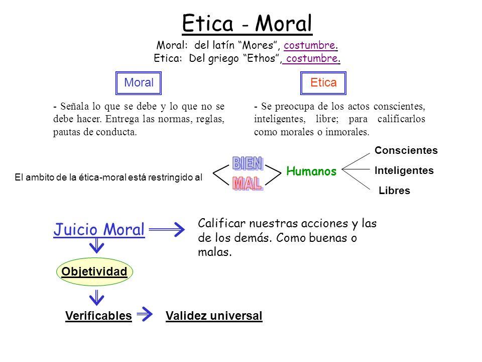 Etica - Moral Juicio Moral BIEN MAL Moral Etica Humanos