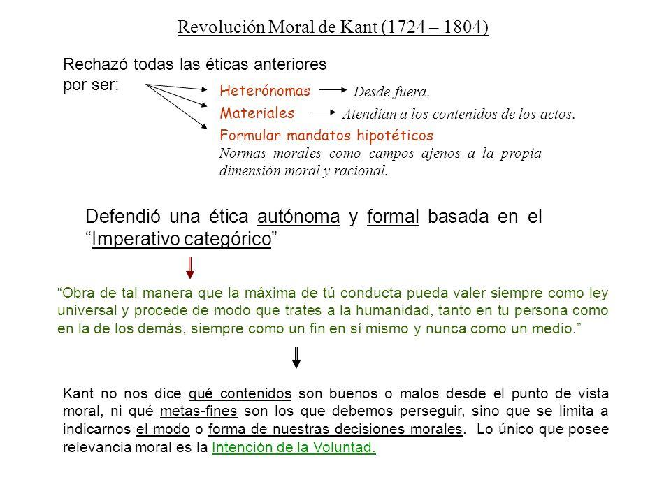 Revolución Moral de Kant (1724 – 1804)
