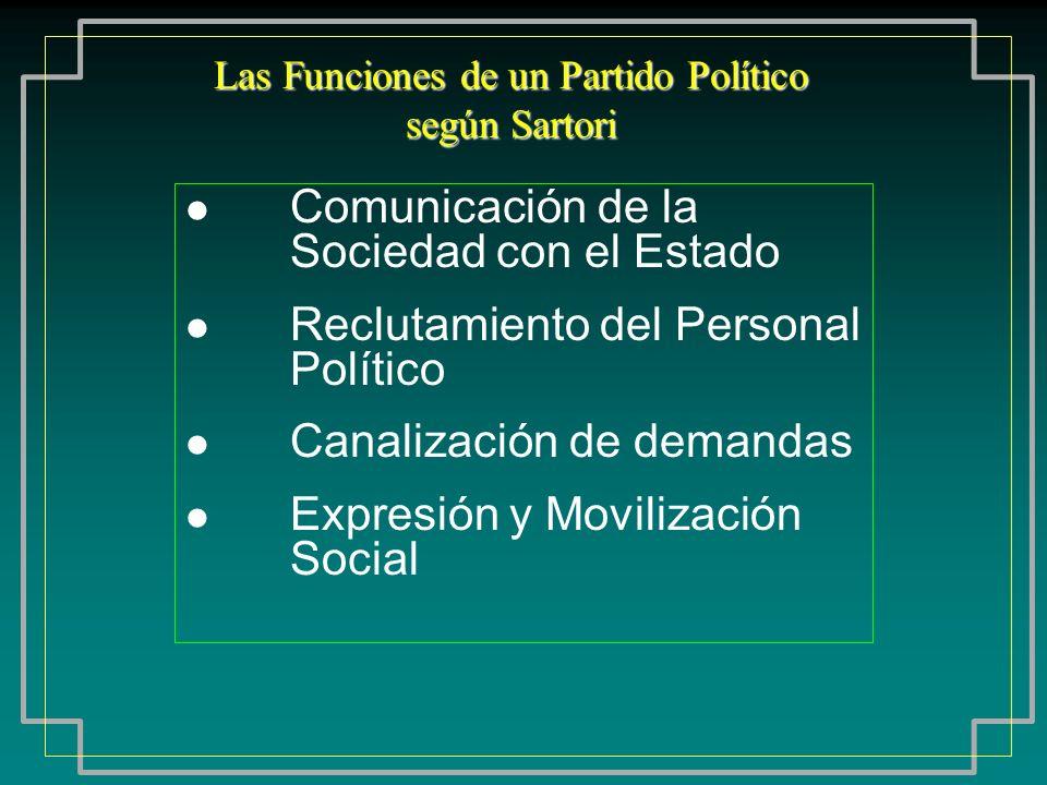 Las Funciones de un Partido Político según Sartori
