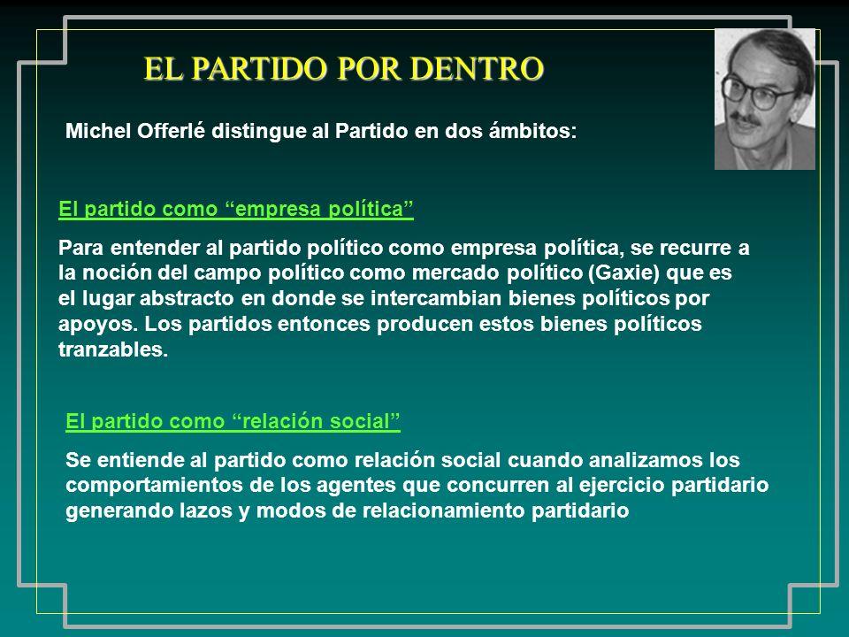 EL PARTIDO POR DENTRO Michel Offerlé distingue al Partido en dos ámbitos: El partido como empresa política