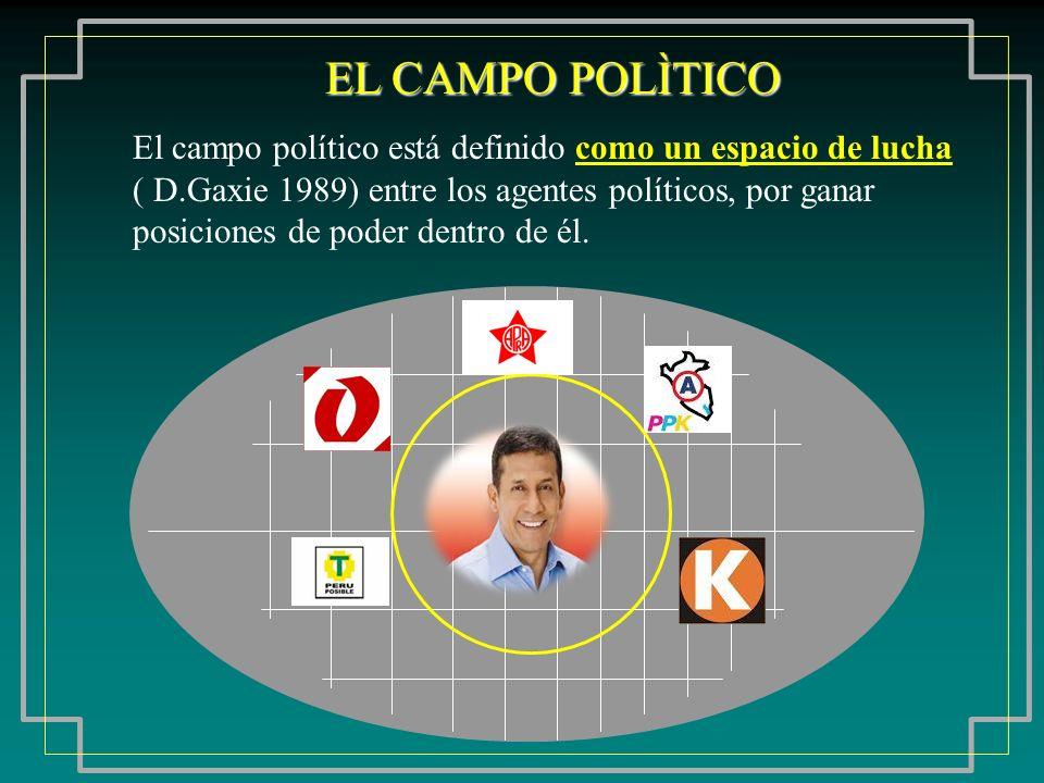 EL CAMPO POLÌTICO