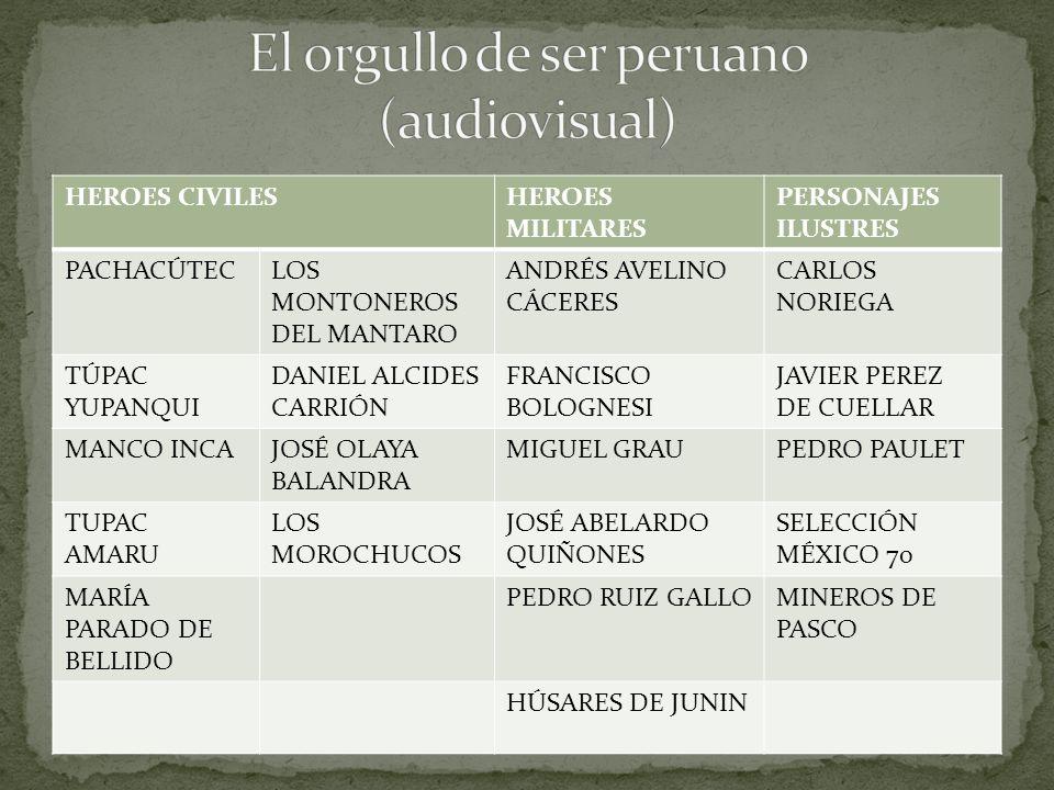 El orgullo de ser peruano (audiovisual)