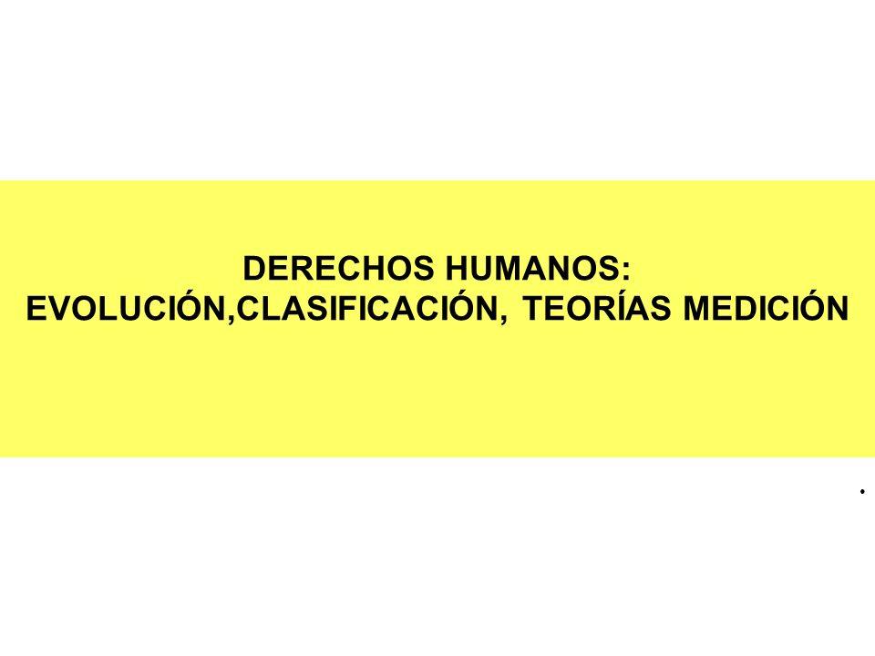 DERECHOS HUMANOS: EVOLUCIÓN,CLASIFICACIÓN, TEORÍAS MEDICIÓN