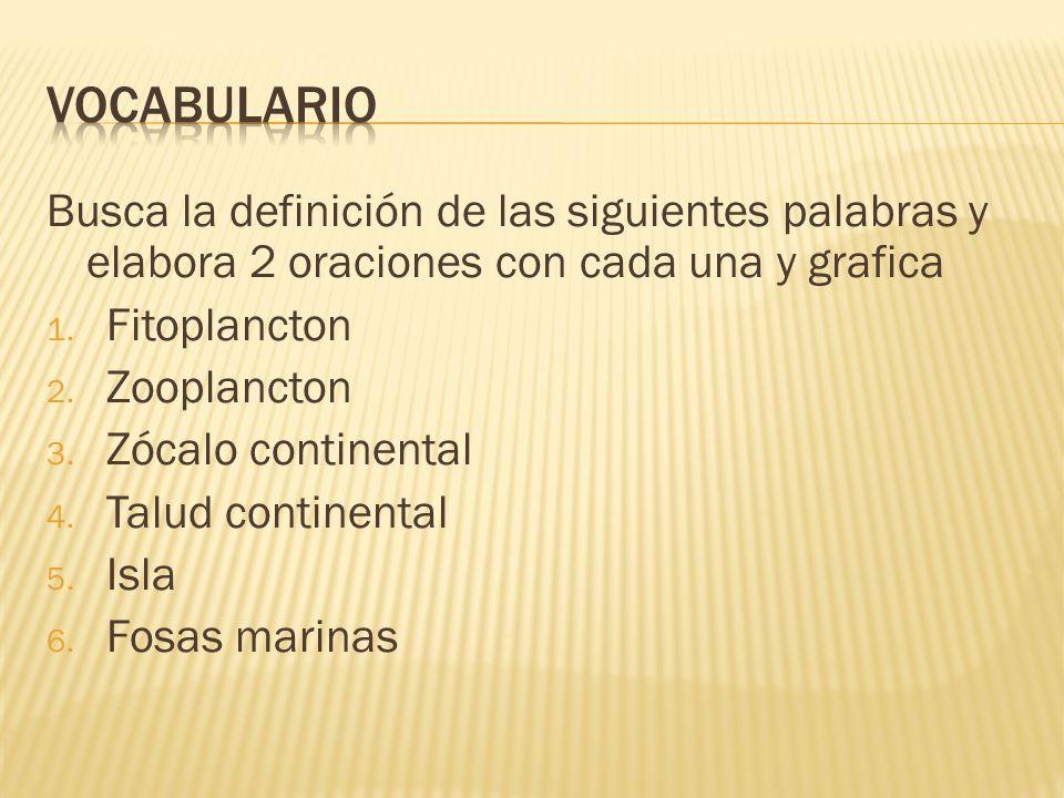 vocabulario Busca la definición de las siguientes palabras y elabora 2 oraciones con cada una y grafica.