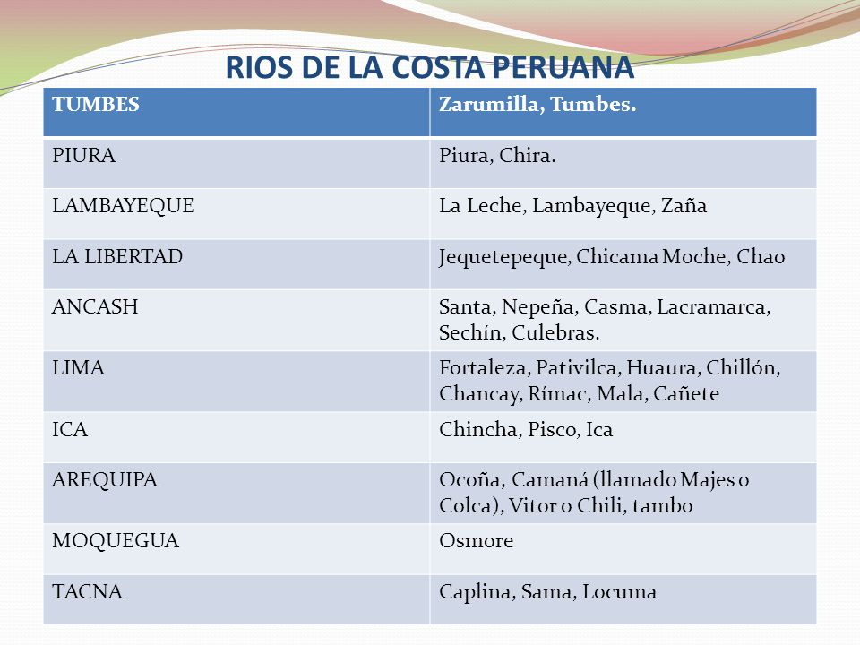 RIOS DE LA COSTA PERUANA