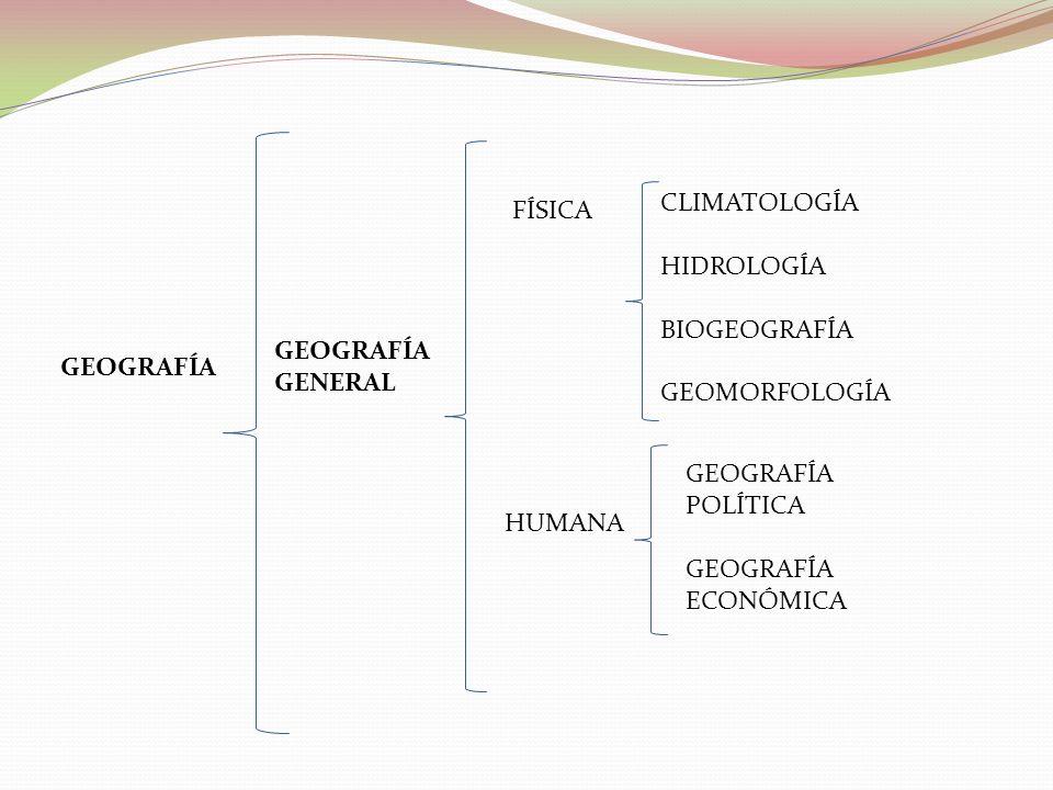 CLIMATOLOGÍA HIDROLOGÍA. BIOGEOGRAFÍA. GEOMORFOLOGÍA. FÍSICA. GEOGRAFÍA GENERAL. GEOGRAFÍA. GEOGRAFÍA POLÍTICA.