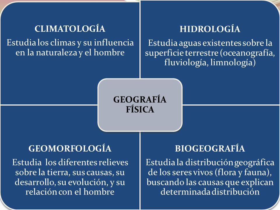 Estudia los climas y su influencia en la naturaleza y el hombre