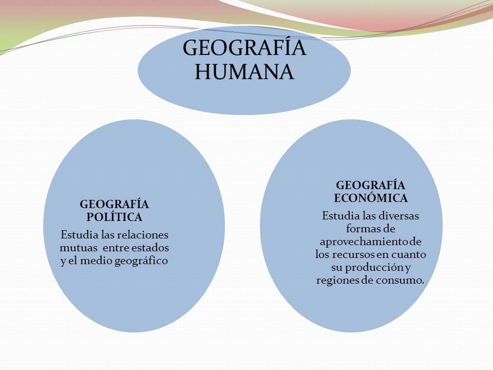 Estudia las relaciones mutuas entre estados y el medio geográfico