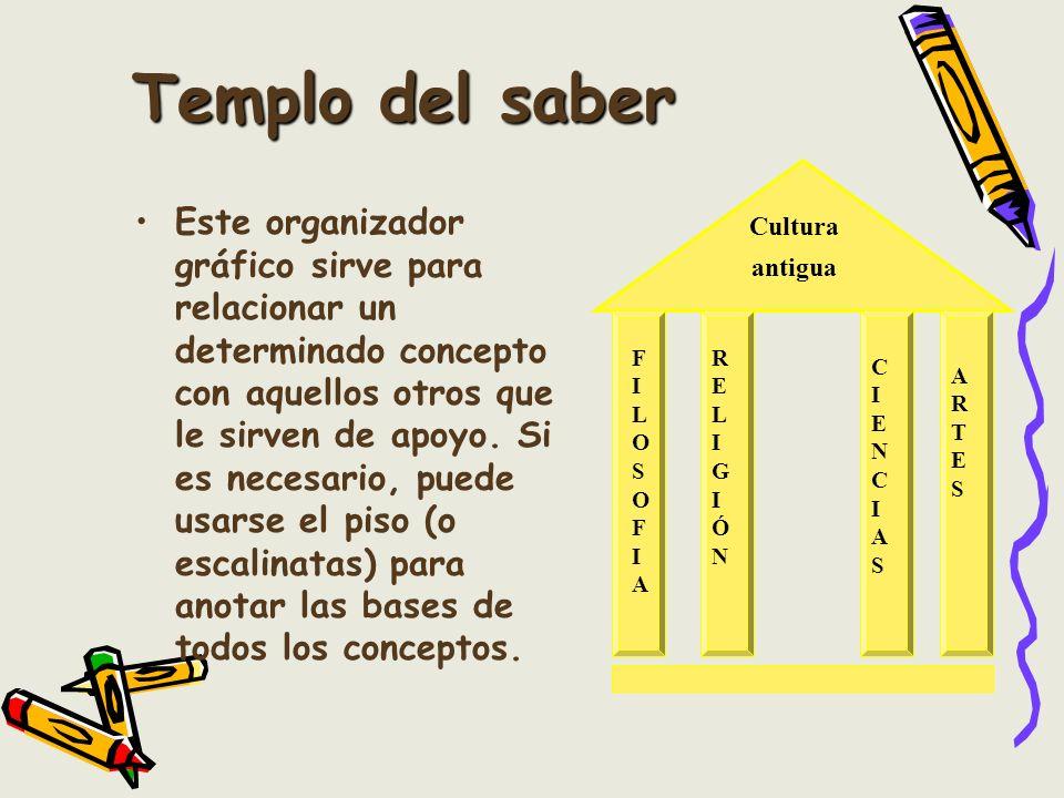 Templo del saber