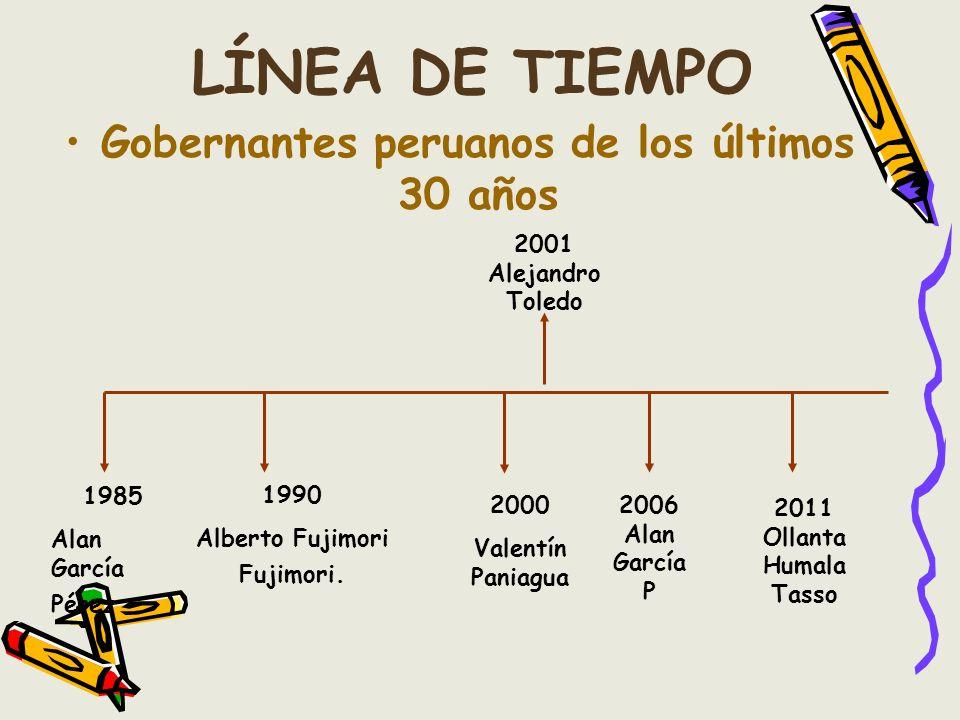 Gobernantes peruanos de los últimos 30 años Alberto Fujimori Fujimori.
