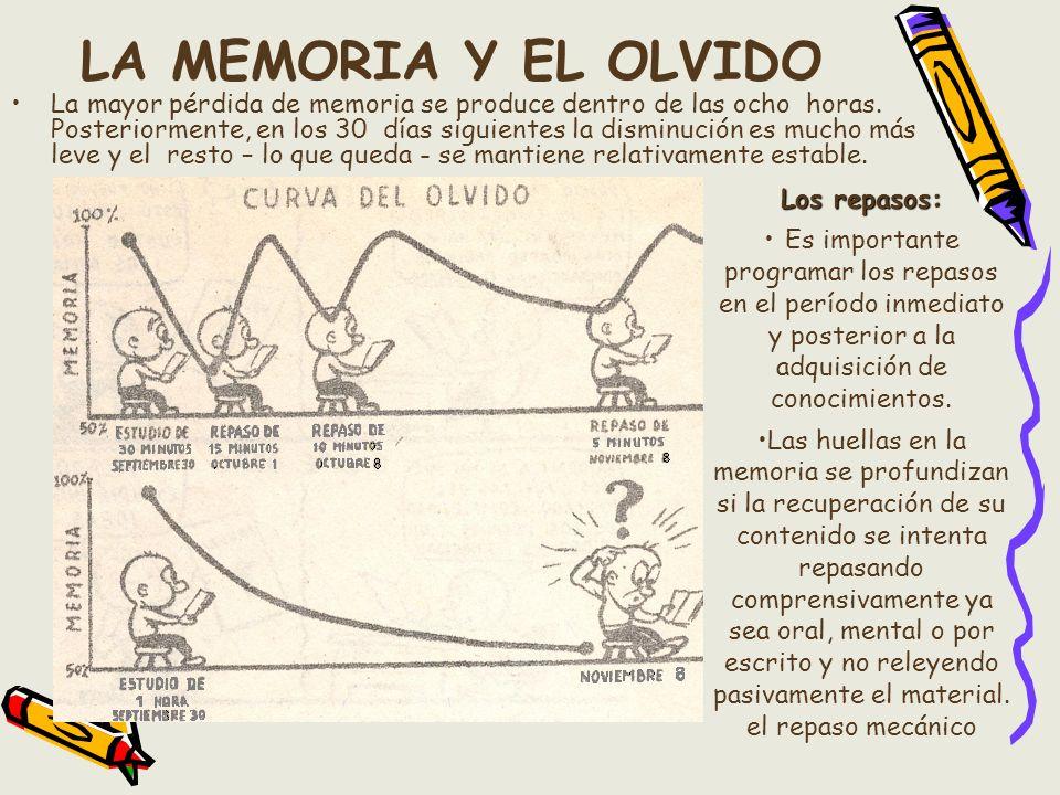 LA MEMORIA Y EL OLVIDO