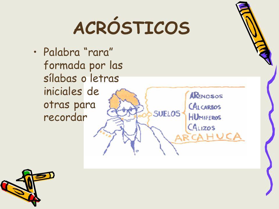 ACRÓSTICOS Palabra rara formada por las sílabas o letras iniciales de otras para recordar