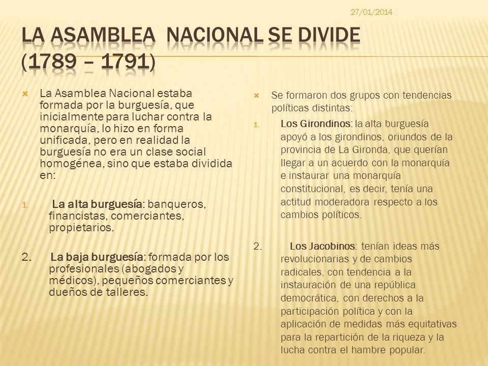 LA ASAMBLEA NACIONAL SE DIVIDE (1789 – 1791)
