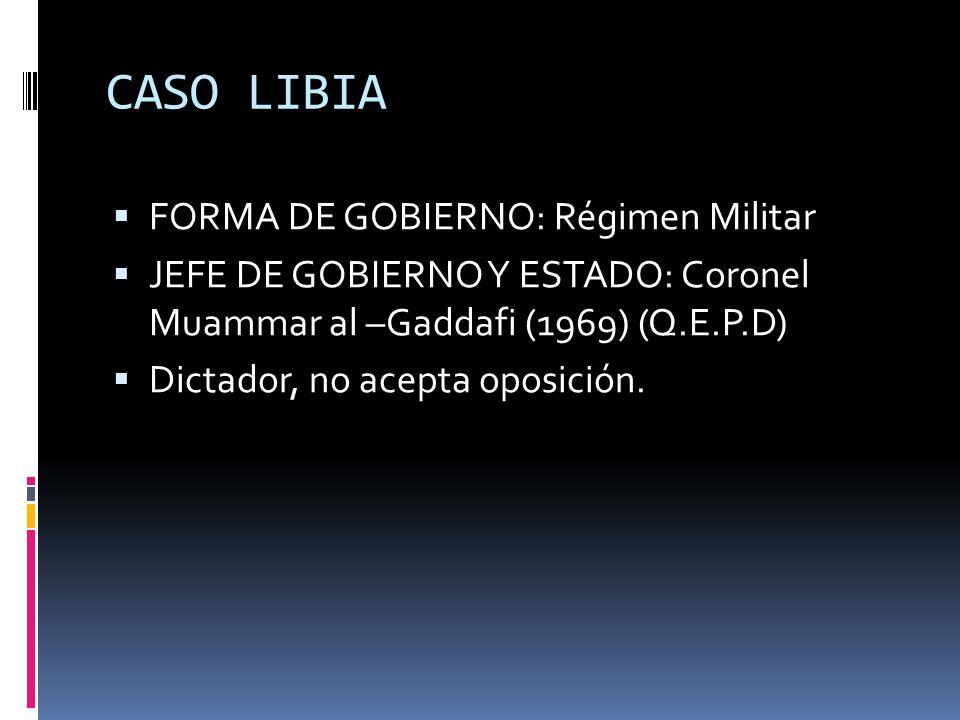 CASO LIBIA FORMA DE GOBIERNO: Régimen Militar