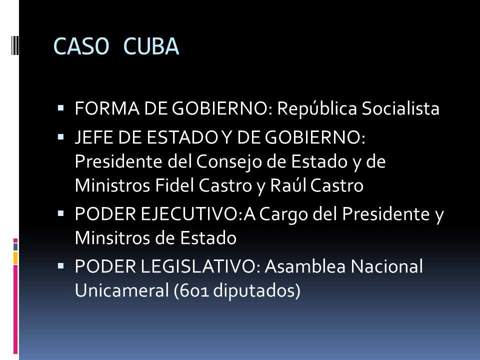 CASO CUBA FORMA DE GOBIERNO: República Socialista