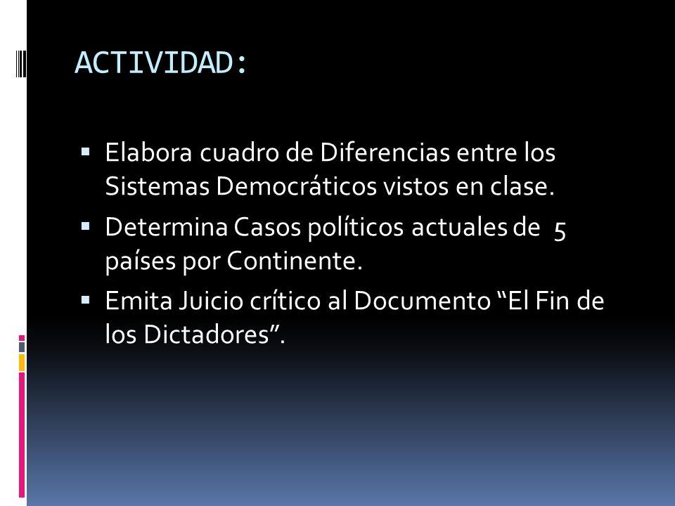 ACTIVIDAD:Elabora cuadro de Diferencias entre los Sistemas Democráticos vistos en clase.