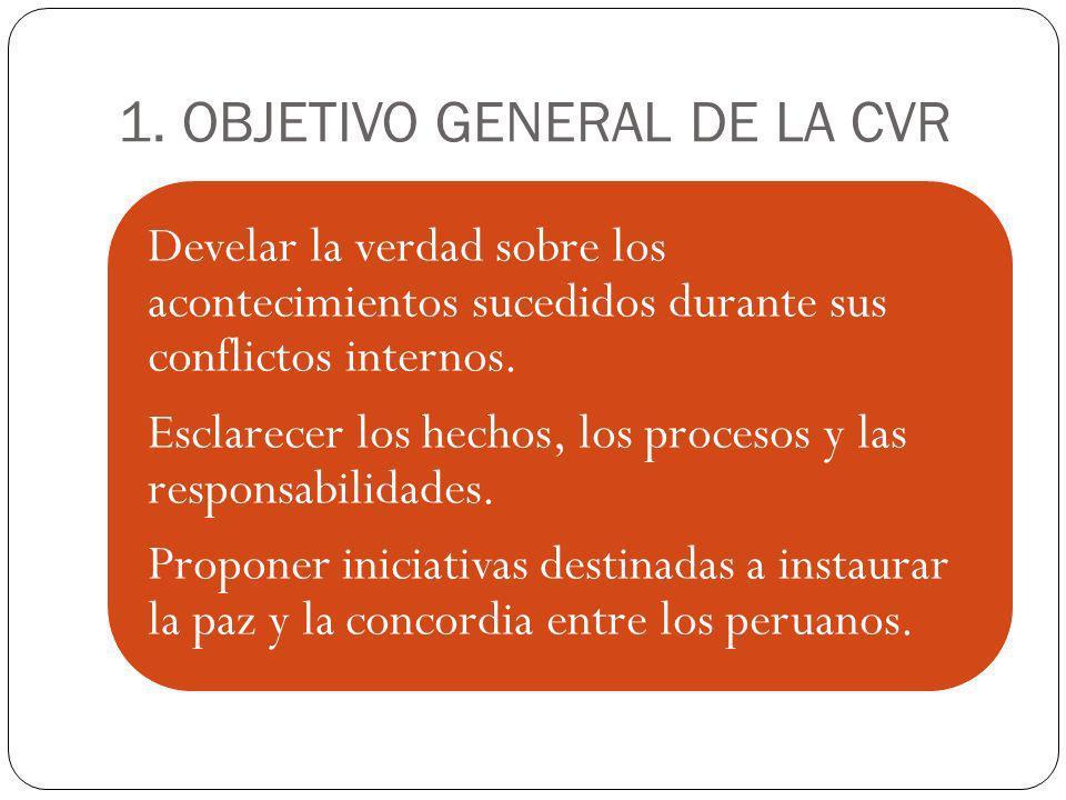 1. OBJETIVO GENERAL DE LA CVR