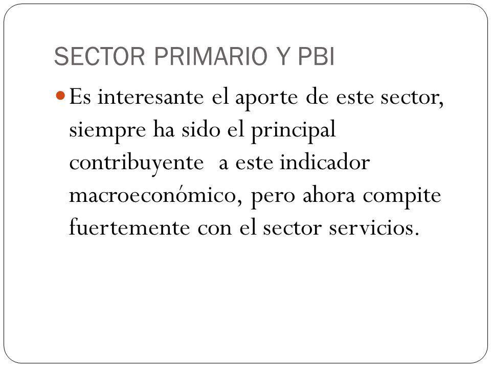 SECTOR PRIMARIO Y PBI