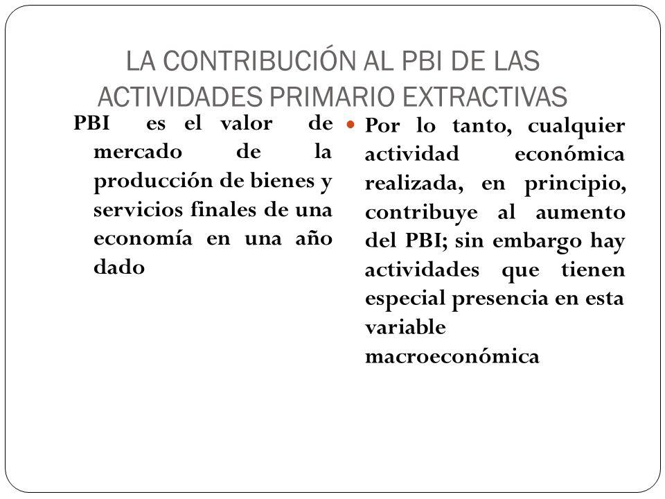 LA CONTRIBUCIÓN AL PBI DE LAS ACTIVIDADES PRIMARIO EXTRACTIVAS