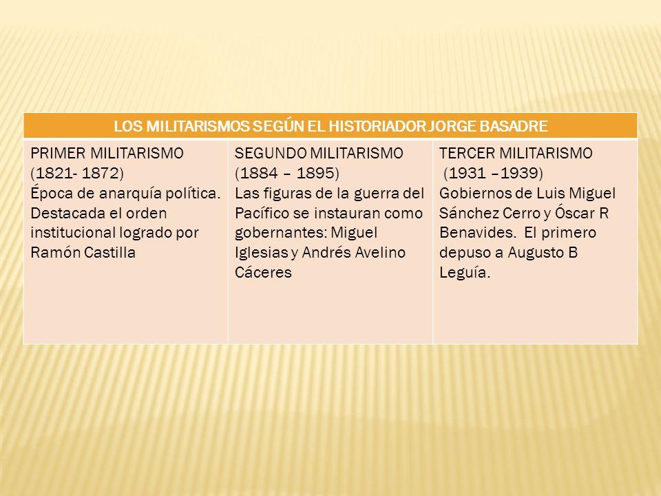 LOS MILITARISMOS SEGÚN EL HISTORIADOR JORGE BASADRE