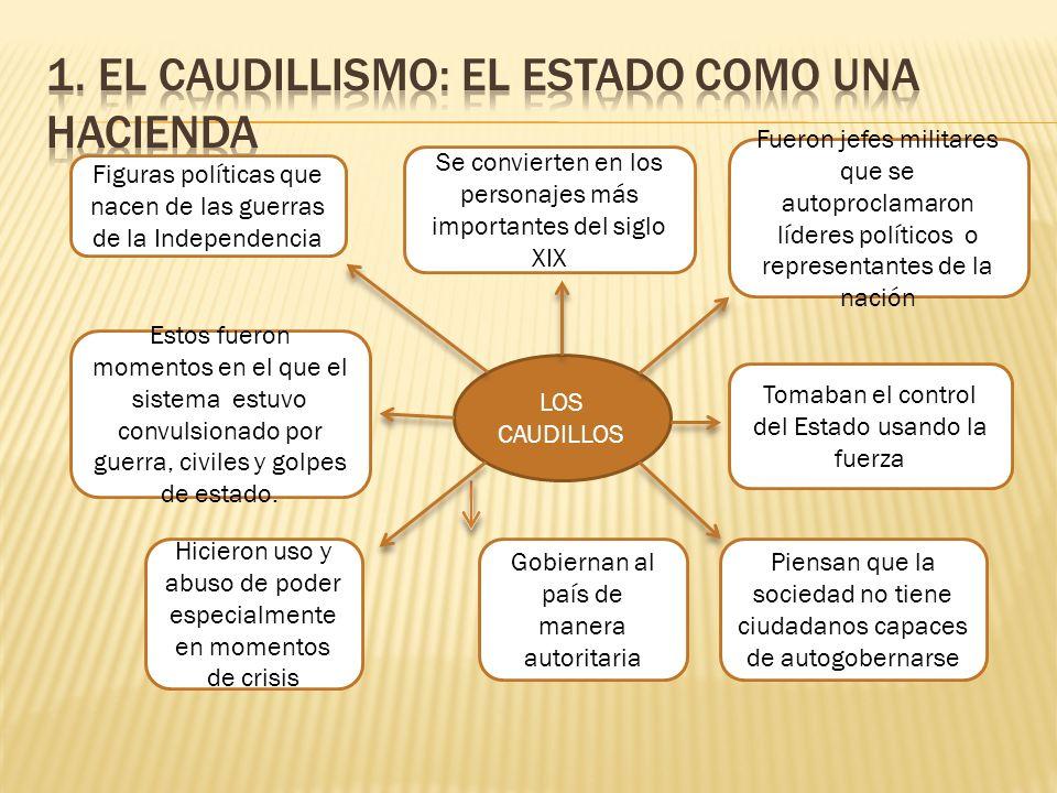 1. EL CAUDILLISMO: EL ESTADO COMO UNA HACIENDA