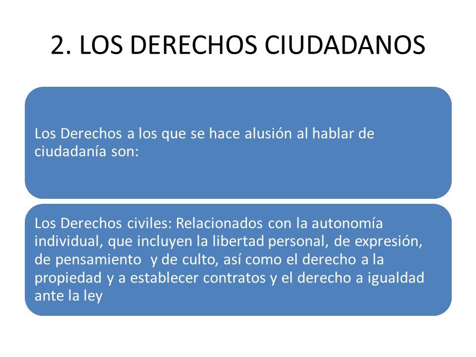 2. LOS DERECHOS CIUDADANOS