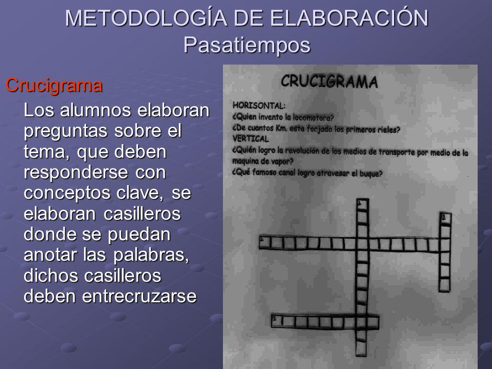 METODOLOGÍA DE ELABORACIÓN Pasatiempos