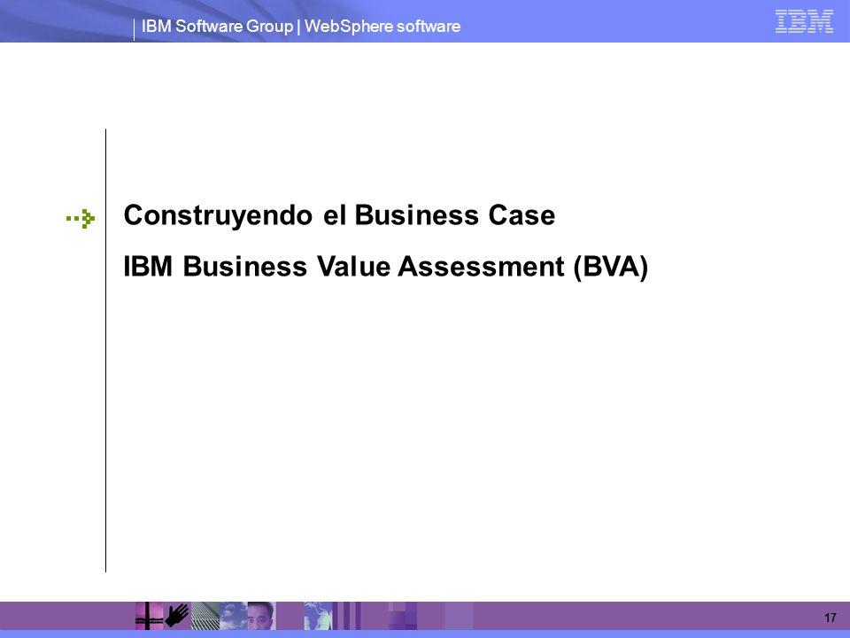 Construyendo el Business Case