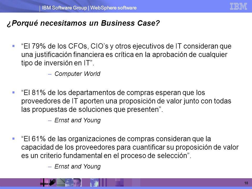 ¿Porqué necesitamos un Business Case