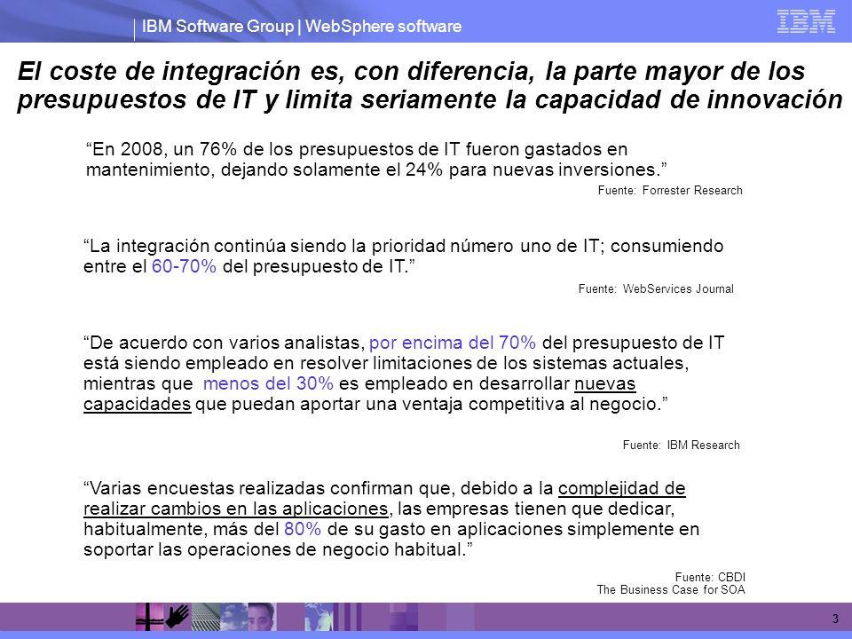 El coste de integración es, con diferencia, la parte mayor de los presupuestos de IT y limita seriamente la capacidad de innovación