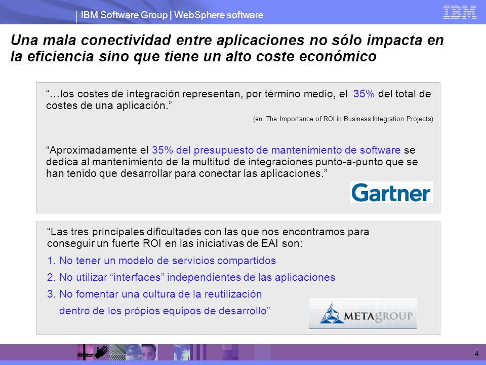 Una mala conectividad entre aplicaciones no sólo impacta en la eficiencia sino que tiene un alto coste económico