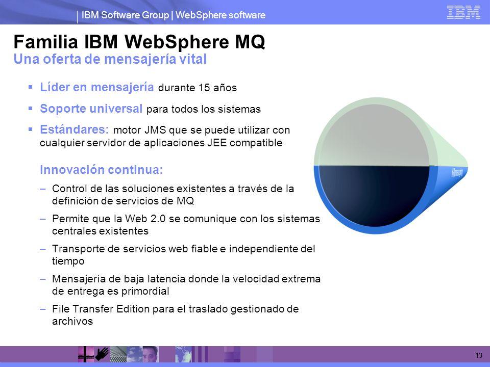 Familia IBM WebSphere MQ Una oferta de mensajería vital