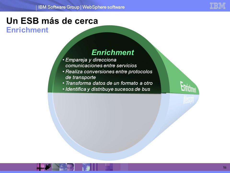 Un ESB más de cerca Enrichment