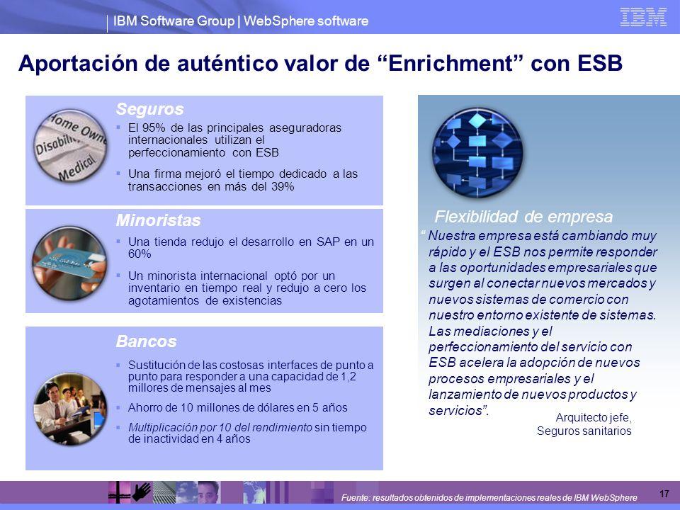 Aportación de auténtico valor de Enrichment con ESB