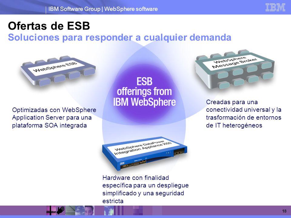 Ofertas de ESB Soluciones para responder a cualquier demanda