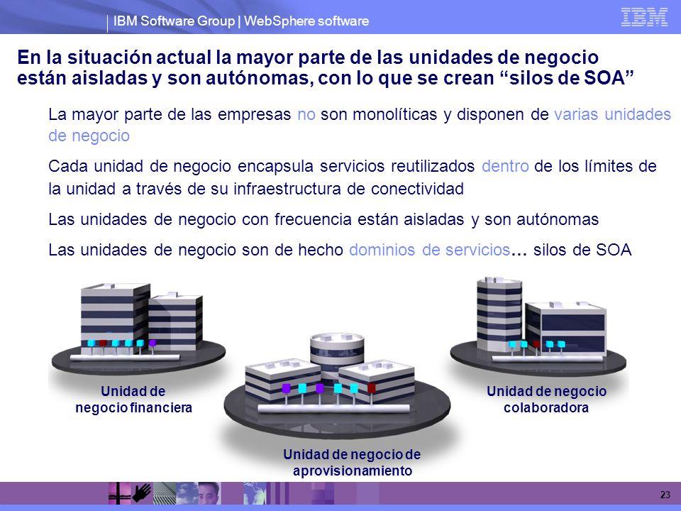 En la situación actual la mayor parte de las unidades de negocio están aisladas y son autónomas, con lo que se crean silos de SOA