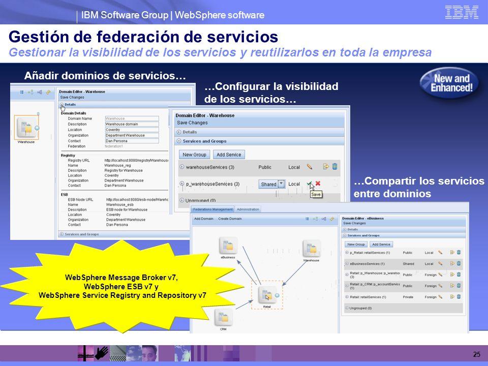 Gestión de federación de servicios Gestionar la visibilidad de los servicios y reutilizarlos en toda la empresa