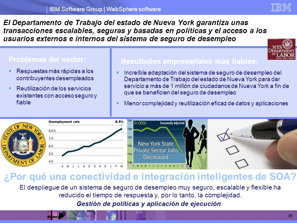 ¿Por qué una conectividad e integración inteligentes de SOA