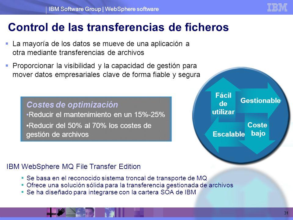 Control de las transferencias de ficheros