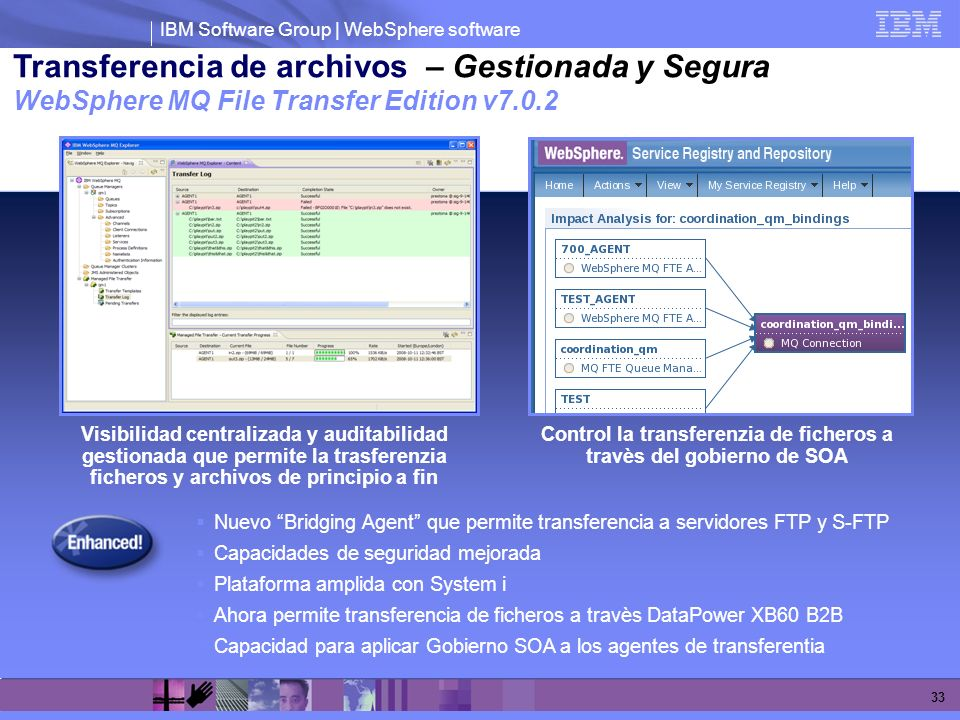 Control la transferenzia de ficheros a travès del gobierno de SOA