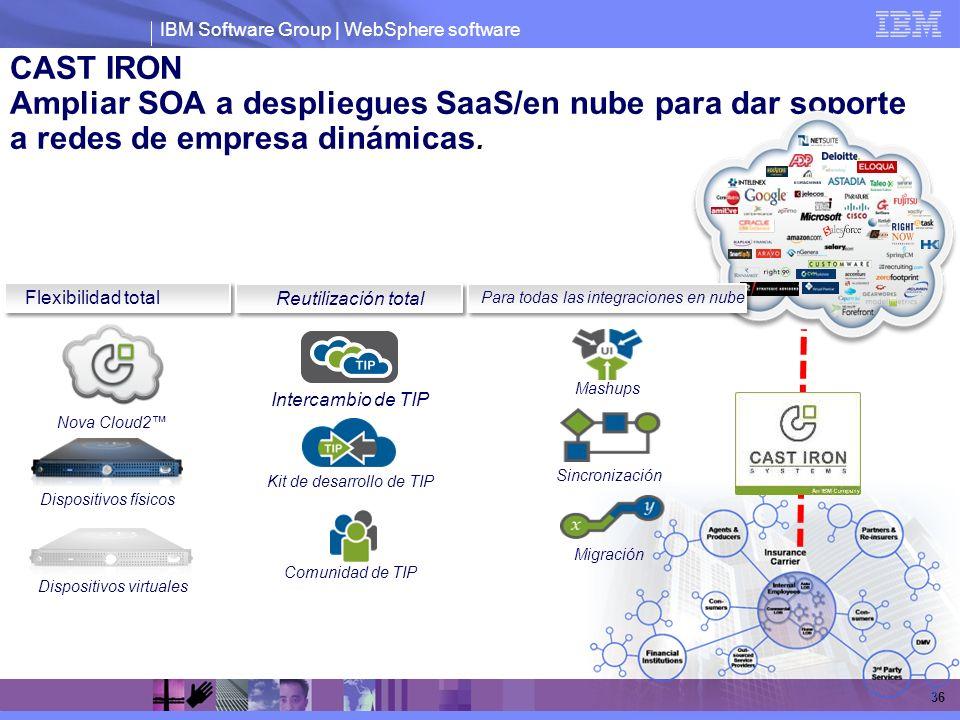 CAST IRON Ampliar SOA a despliegues SaaS/en nube para dar soporte a redes de empresa dinámicas.