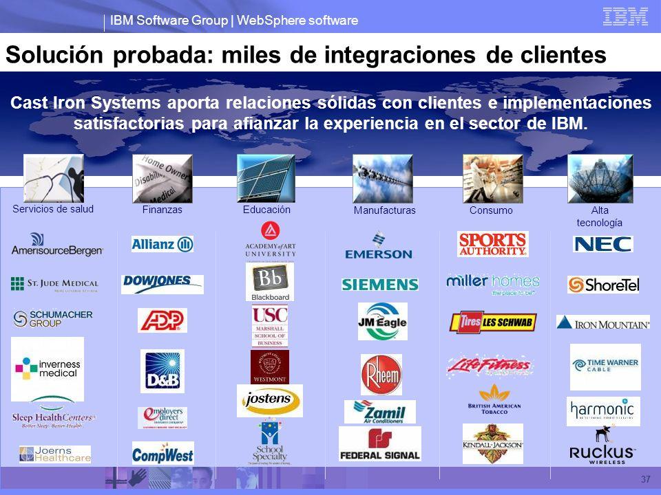 Solución probada: miles de integraciones de clientes