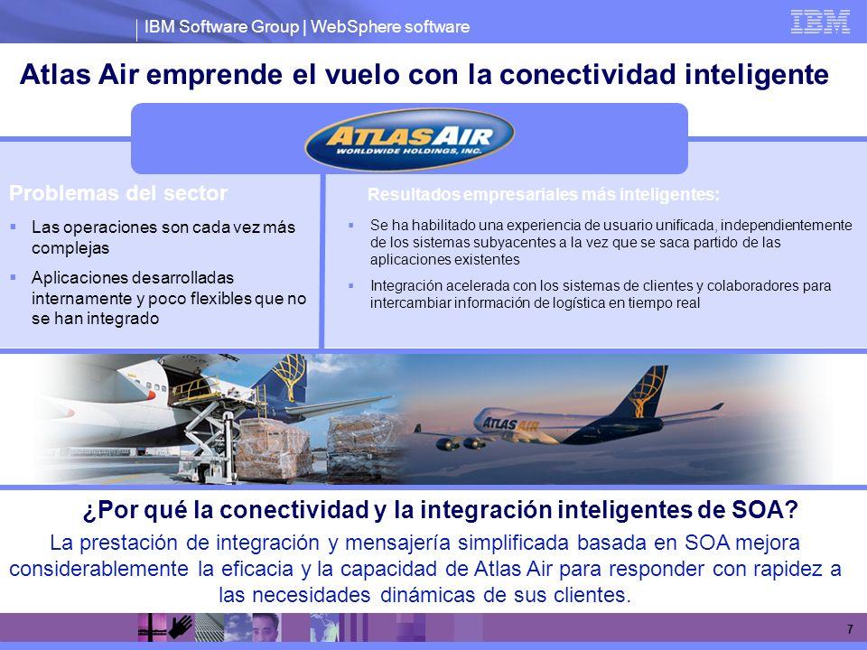 Atlas Air emprende el vuelo con la conectividad inteligente