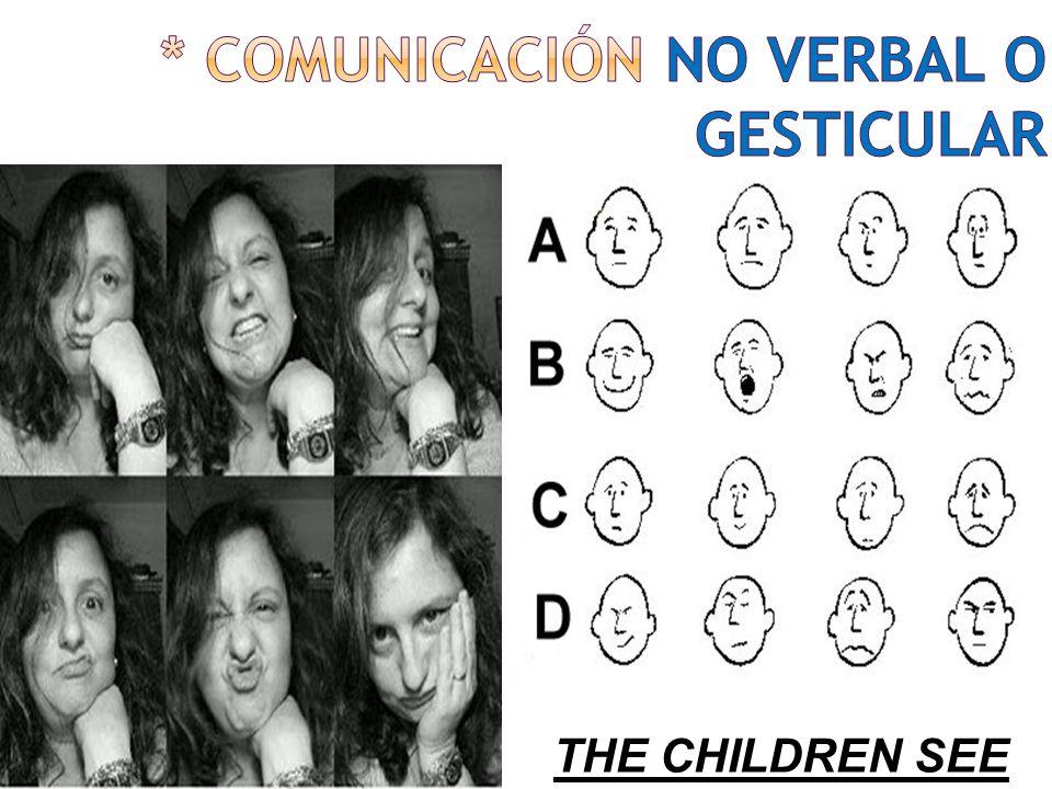 * COMUNICACIÓN NO VERBAL O GESTICULAR