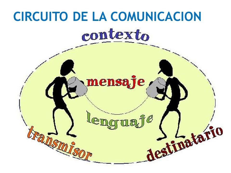 CIRCUITO DE LA COMUNICACION